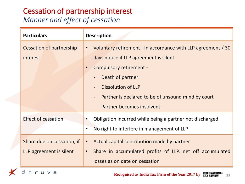 Partnership Dissolution Agreement Partnership Dissolution