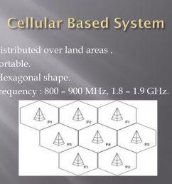 6 cellular  [ 1024 x 768 Pixel ]