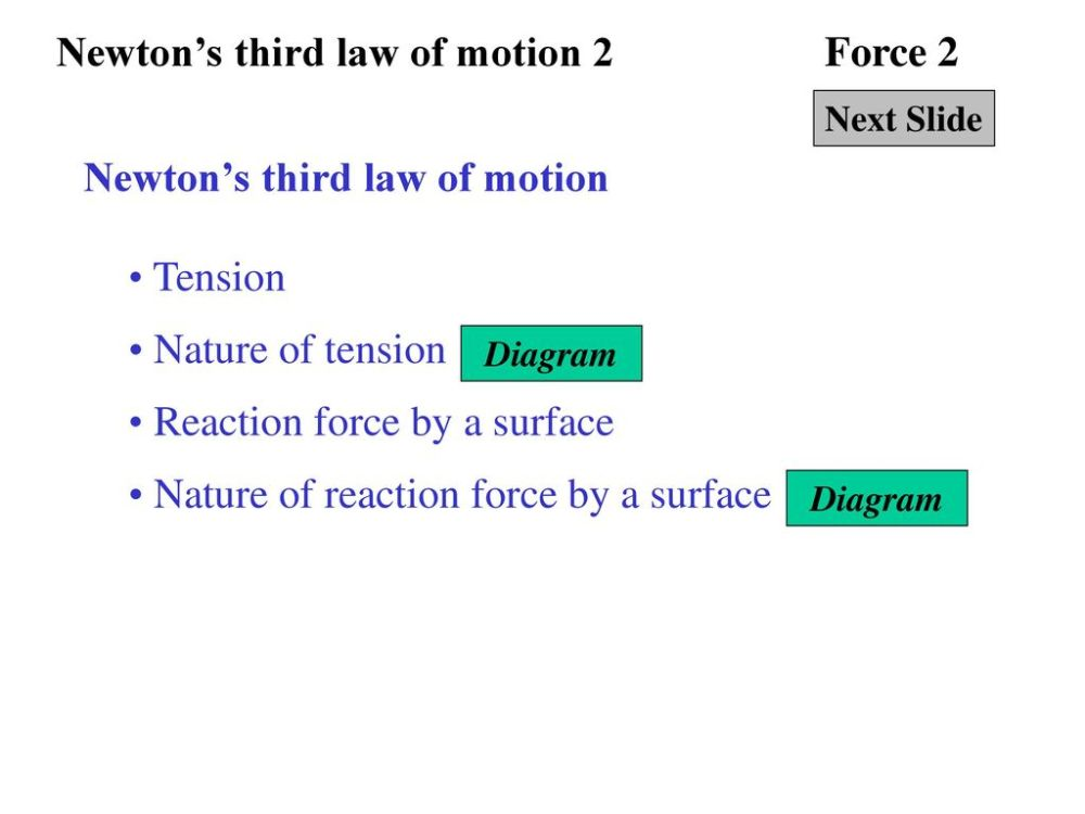 medium resolution of 2 newton s