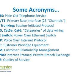3 some acronyms  [ 1024 x 768 Pixel ]