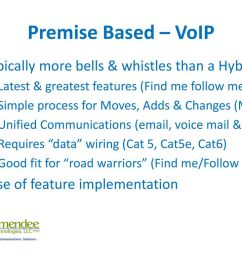 premise based voip typically more bells whistles than a hybrid [ 1024 x 768 Pixel ]