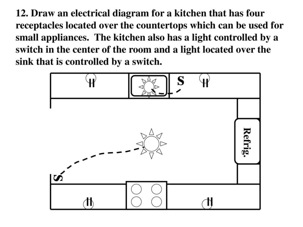 medium resolution of draw an electrical diagram for a kitchen that has four receptacles located over the countertops which can be used for small appliances