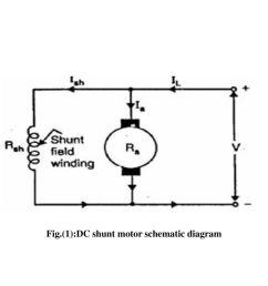 1 dc shunt motor schematic diagram [ 1024 x 768 Pixel ]