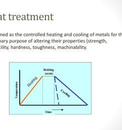 heat treatment [ 1024 x 768 Pixel ]
