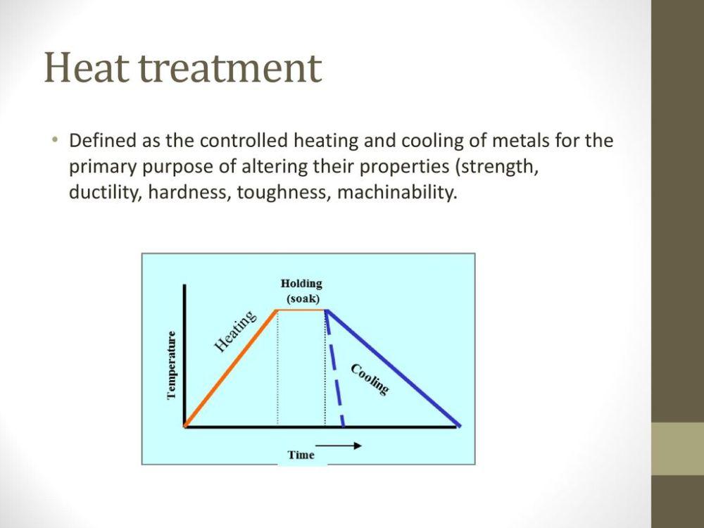 medium resolution of heat treatment