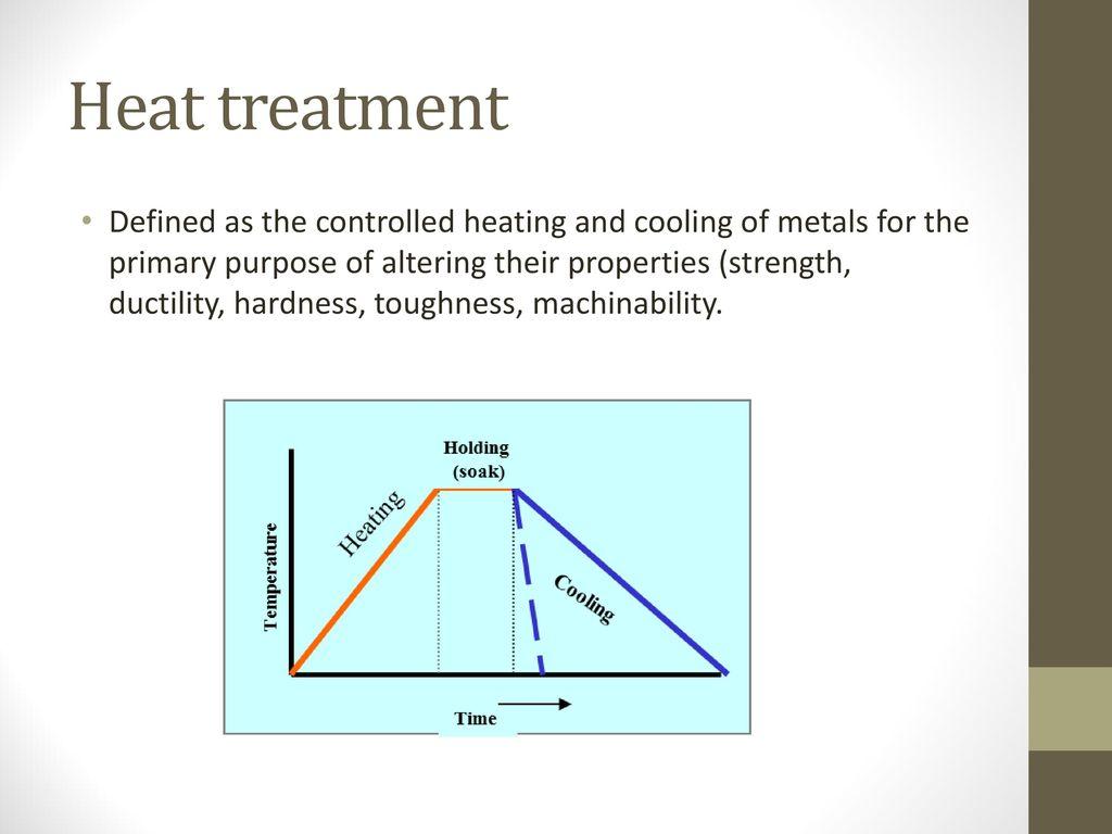 hight resolution of heat treatment