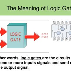 the meaning of logic gates [ 1024 x 768 Pixel ]