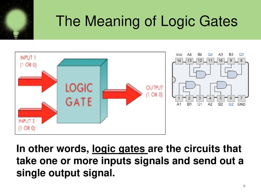 hight resolution of the meaning of logic gates