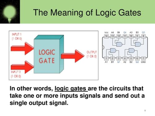 small resolution of the meaning of logic gates