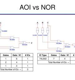 aoi vs nor ic type gates gate ic ics 74ls ls ls32 [ 1024 x 768 Pixel ]