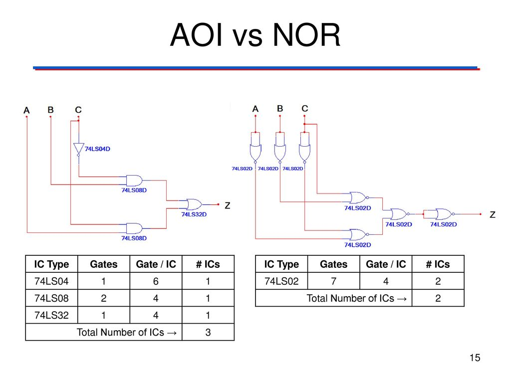 hight resolution of aoi vs nor ic type gates gate ic ics 74ls ls ls32