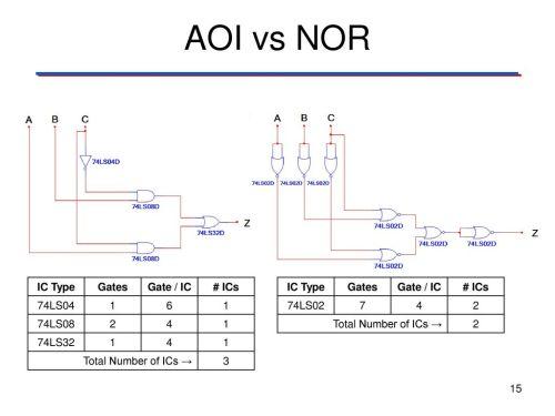 small resolution of aoi vs nor ic type gates gate ic ics 74ls ls ls32