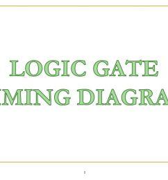 1 logic gate timing diagram [ 1024 x 768 Pixel ]