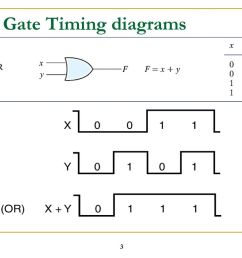logic timing diagrams simple wiring schema show circuit a detailed diagram and timing logic timing diagrams [ 1024 x 768 Pixel ]