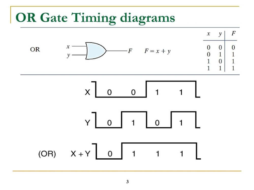 medium resolution of logic timing diagrams simple wiring schema show circuit a detailed diagram and timing logic timing diagrams