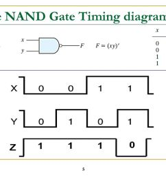 5 the nand  [ 1024 x 768 Pixel ]