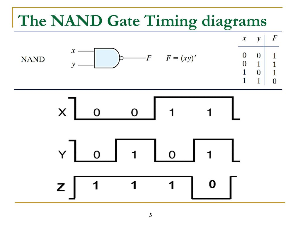 hight resolution of 5 the nand