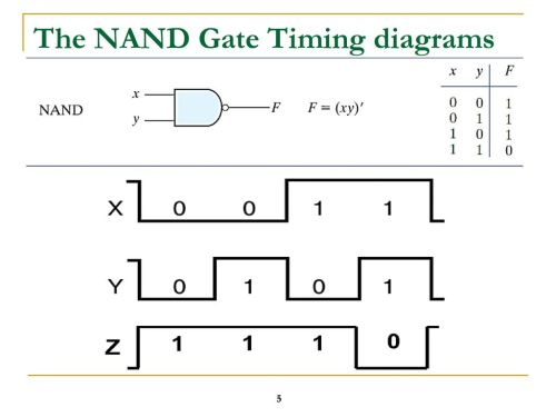 small resolution of 5 the nand