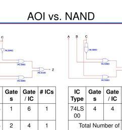nand ic type gates gate ic ics 74ls ls08 2 4 [ 1024 x 768 Pixel ]