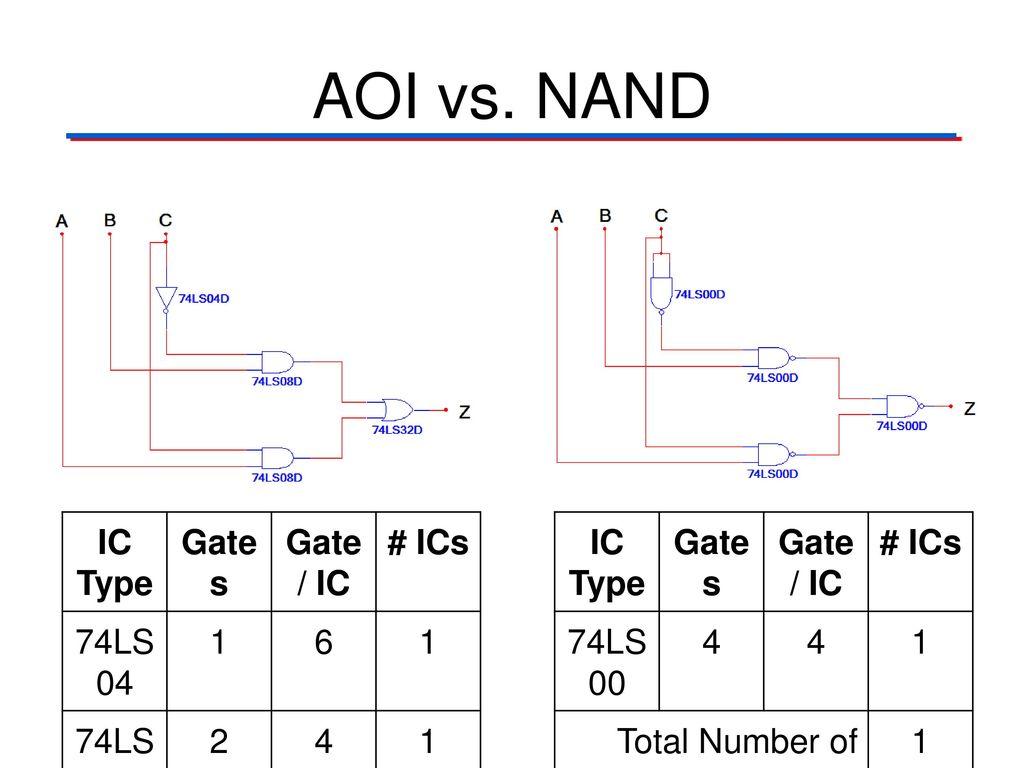 hight resolution of nand ic type gates gate ic ics 74ls ls08 2 4