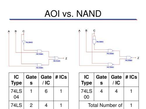 small resolution of nand ic type gates gate ic ics 74ls ls08 2 4