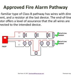 nfpa circuits u0026 pathways ppt downloadfire alarm wiring diagram for class  [ 1024 x 768 Pixel ]
