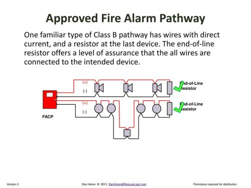 small resolution of nfpa circuits u0026 pathways ppt downloadfire alarm wiring diagram for class