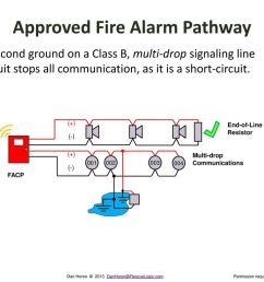 nfpa circuits u0026 pathways ppt downloadapproved fire alarm pathway [ 1024 x 768 Pixel ]