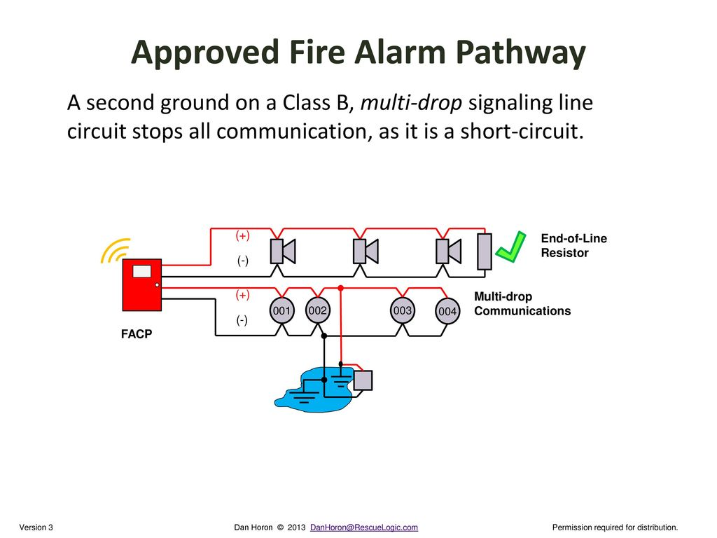 hight resolution of nfpa circuits u0026 pathways ppt downloadapproved fire alarm pathway