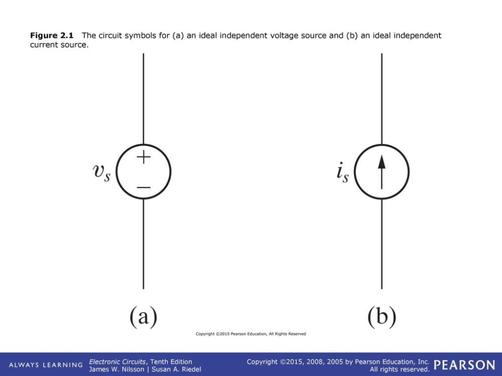 medium resolution of figure 2 1 the circuit symbols for a an ideal independent voltage source and b an ideal independent current source
