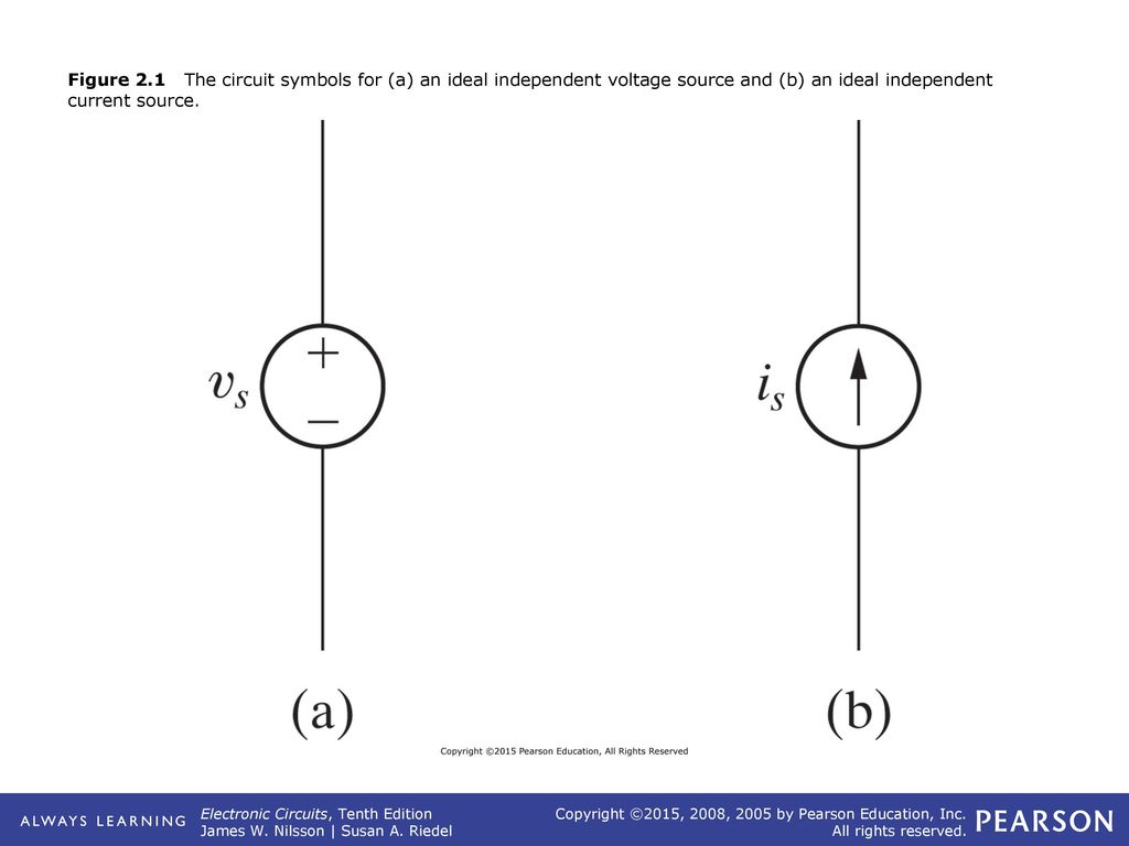 hight resolution of figure 2 1 the circuit symbols for a an ideal independent voltage source and b an ideal independent current source