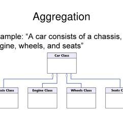11 aggregation  [ 1024 x 768 Pixel ]