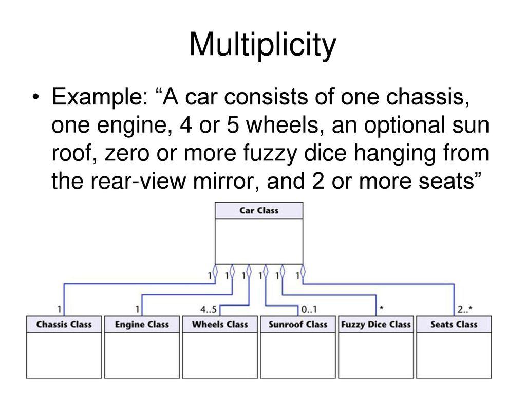 hight resolution of 13 multiplicity