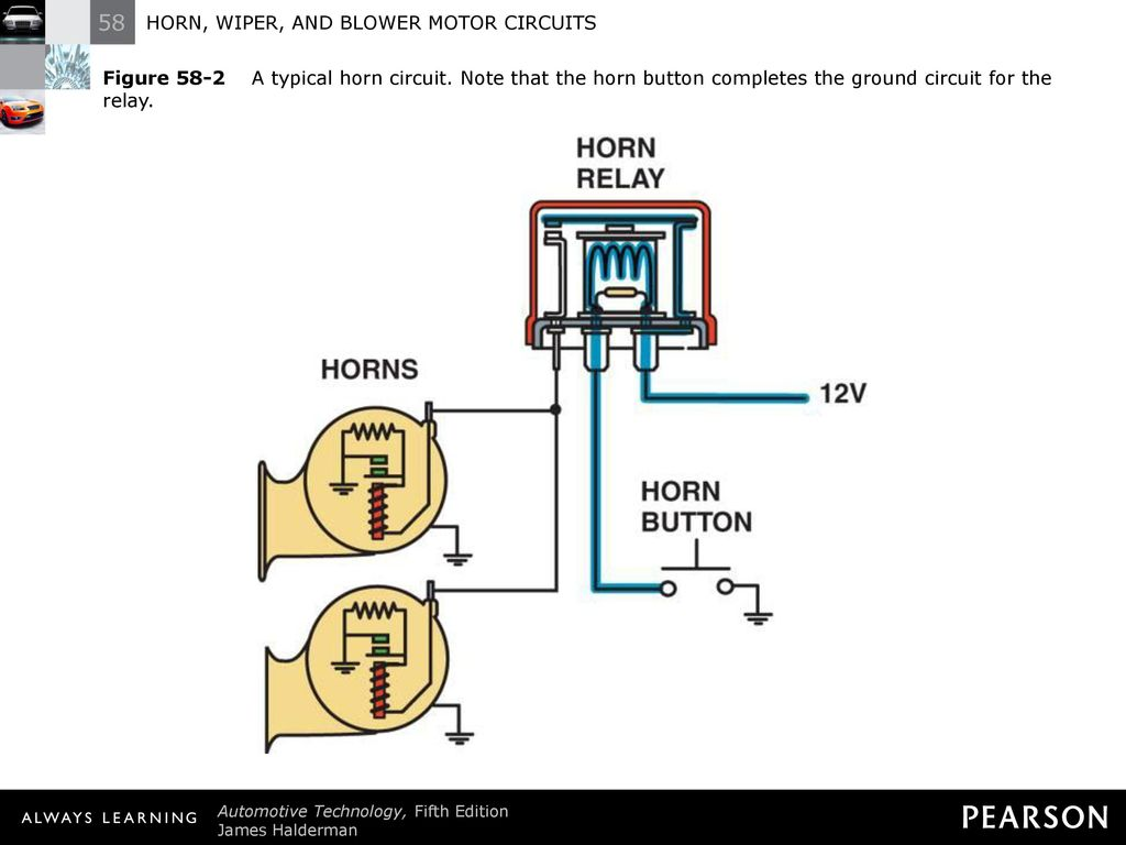 hight resolution of figure 58 2 a typical horn circuit