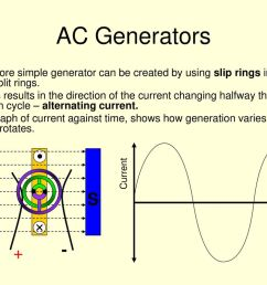 22 ac generators a more simple  [ 1024 x 768 Pixel ]