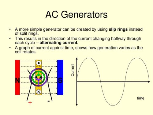 small resolution of 22 ac generators a more simple