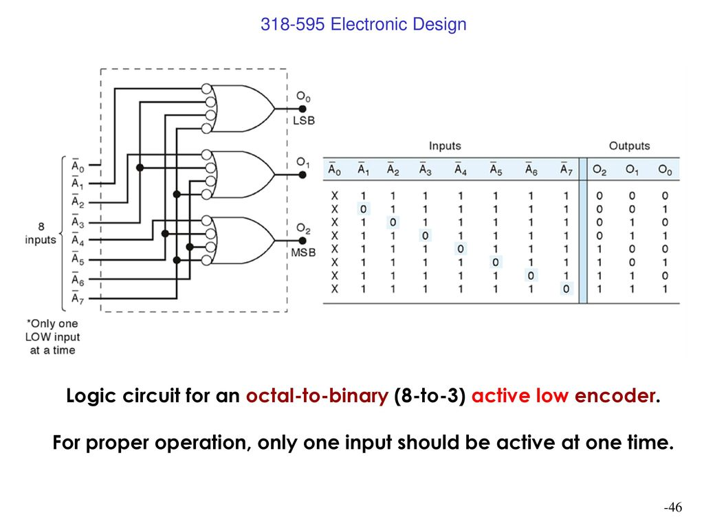 hight resolution of logic circuit for an octal to binary 8 to 3