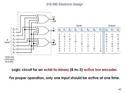 small resolution of logic circuit for an octal to binary 8 to 3