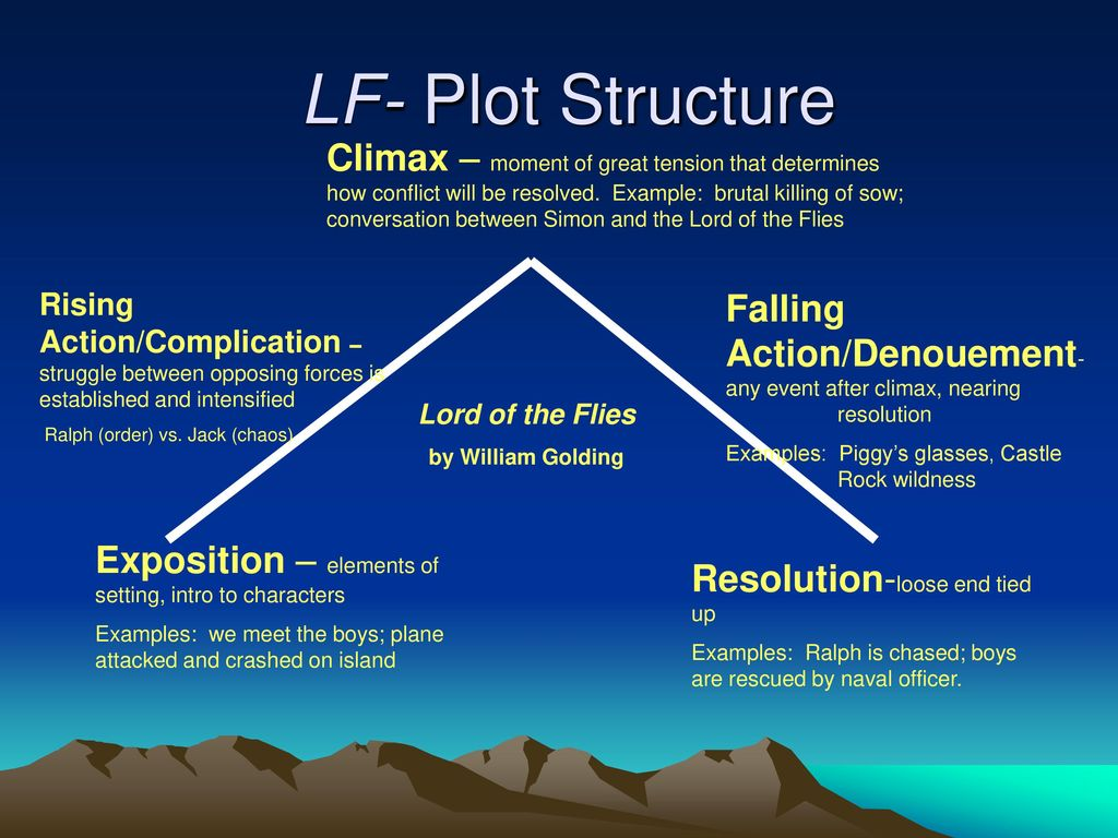 hight resolution of lf plot structure
