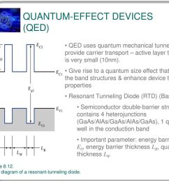 quantum effect devices qed  [ 1024 x 768 Pixel ]