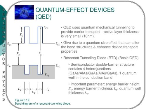 small resolution of quantum effect devices qed