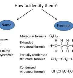 how to identify them name formula molecular formula c4h10 common name 7 molecular representations compound chemical formula structural  [ 1024 x 768 Pixel ]