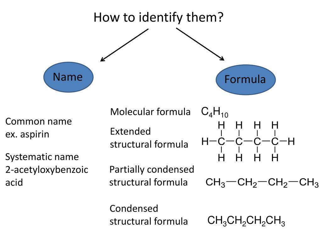 hight resolution of how to identify them name formula molecular formula c4h10 common name 7 molecular representations compound chemical formula structural