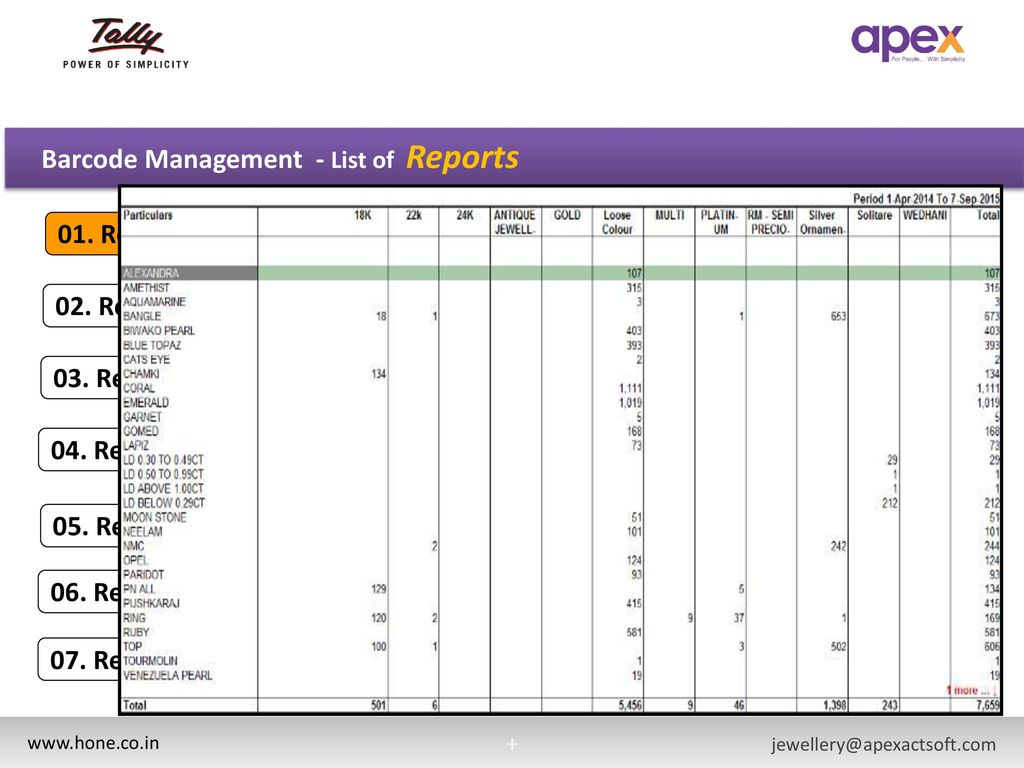 Barcode Management - List Of Reports