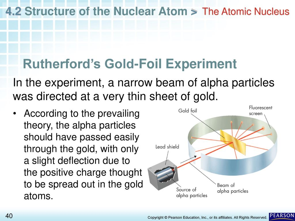 Chapter 4 Atomic Structure 4 2 Structure Of The Nuclear