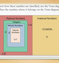 to show how these number are classified use the venn diagram [ 1024 x 768 Pixel ]