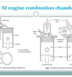 27 1 3 si engine combustion chambers [ 1024 x 768 Pixel ]