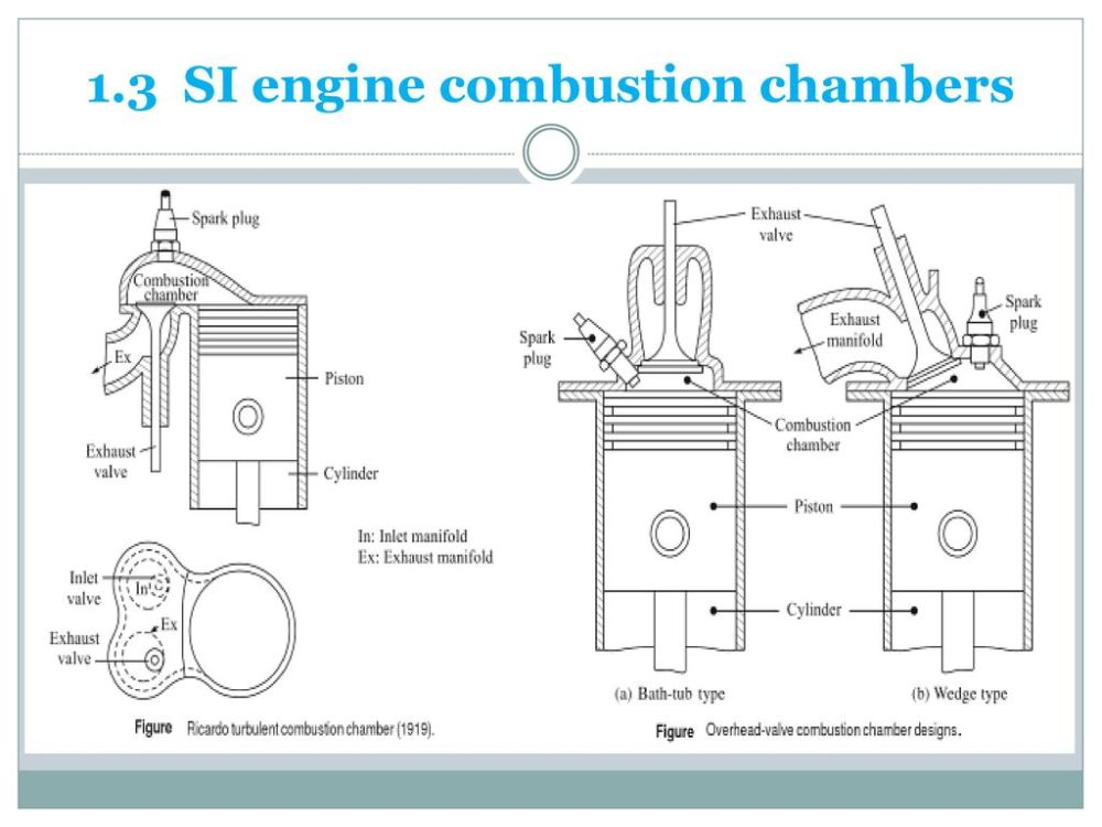 medium resolution of 27 1 3 si engine combustion chambers