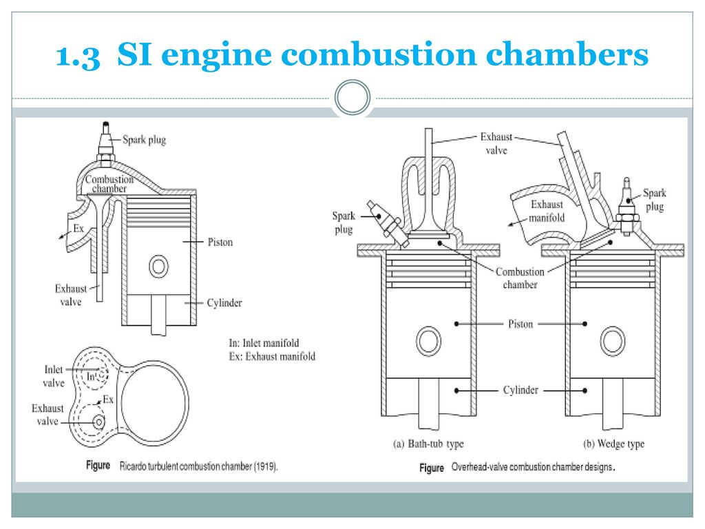 hight resolution of 27 1 3 si engine combustion chambers