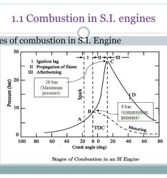 1 1 combustion in s i engines [ 1024 x 768 Pixel ]